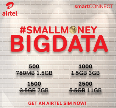 Airtel SmartConnect: A New Data Offer That Gives You Big Data With Small Money
