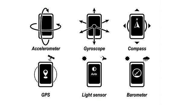 Smartphone Sensors
