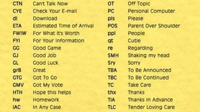 Tech/Internet Abbreviations You Dont Know